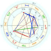 What is a Natal Chart in Astrology? – ALOHA ASTRO